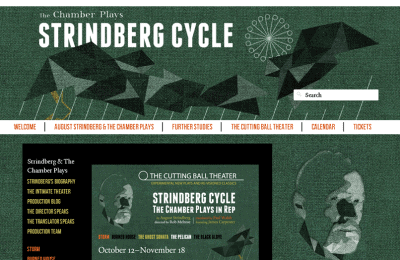 Strindberg Cycle: Cutting Ball Theater
